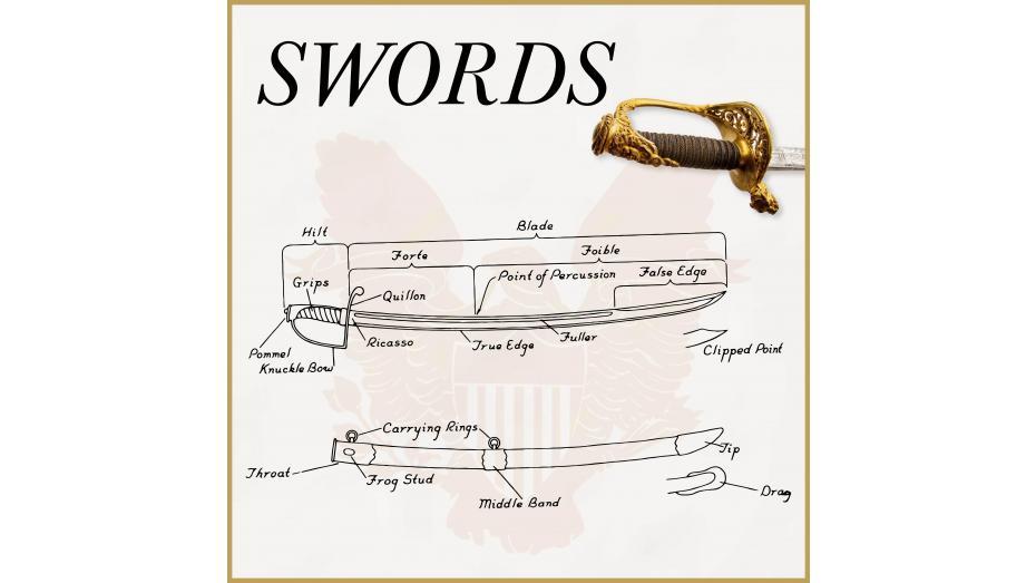 American Swords 101